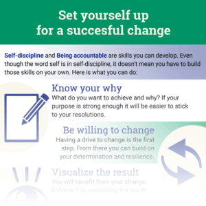 MiniCourse Set yourself up for a successfull change