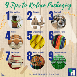 Infographic 9 tips to reduce packaging