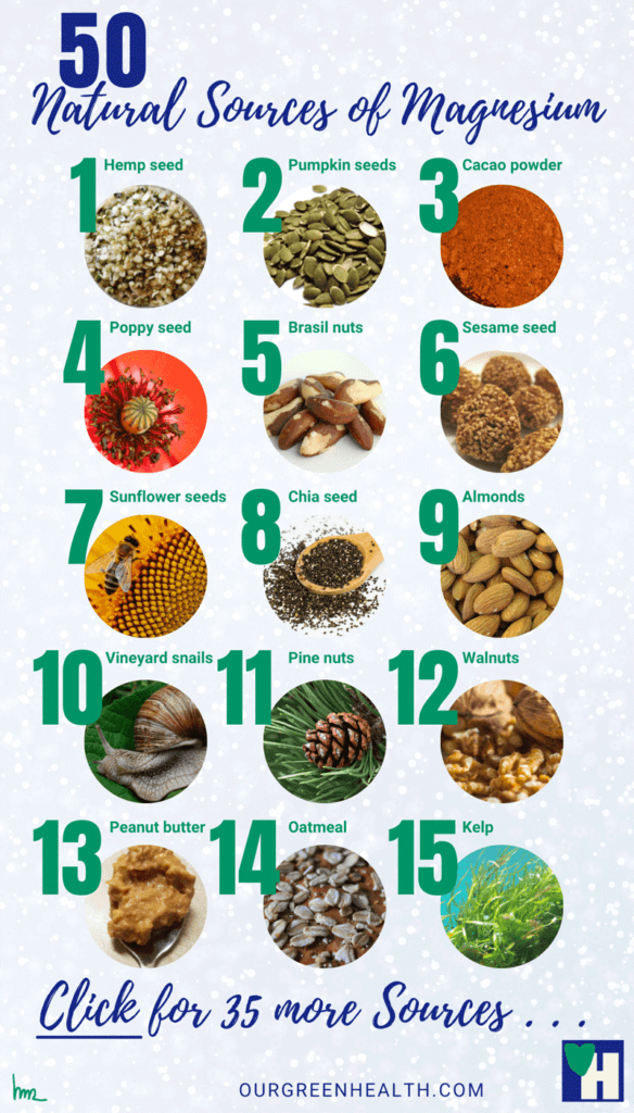 Infographic Natural Sources of Magnesium