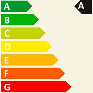 EU energy label new style